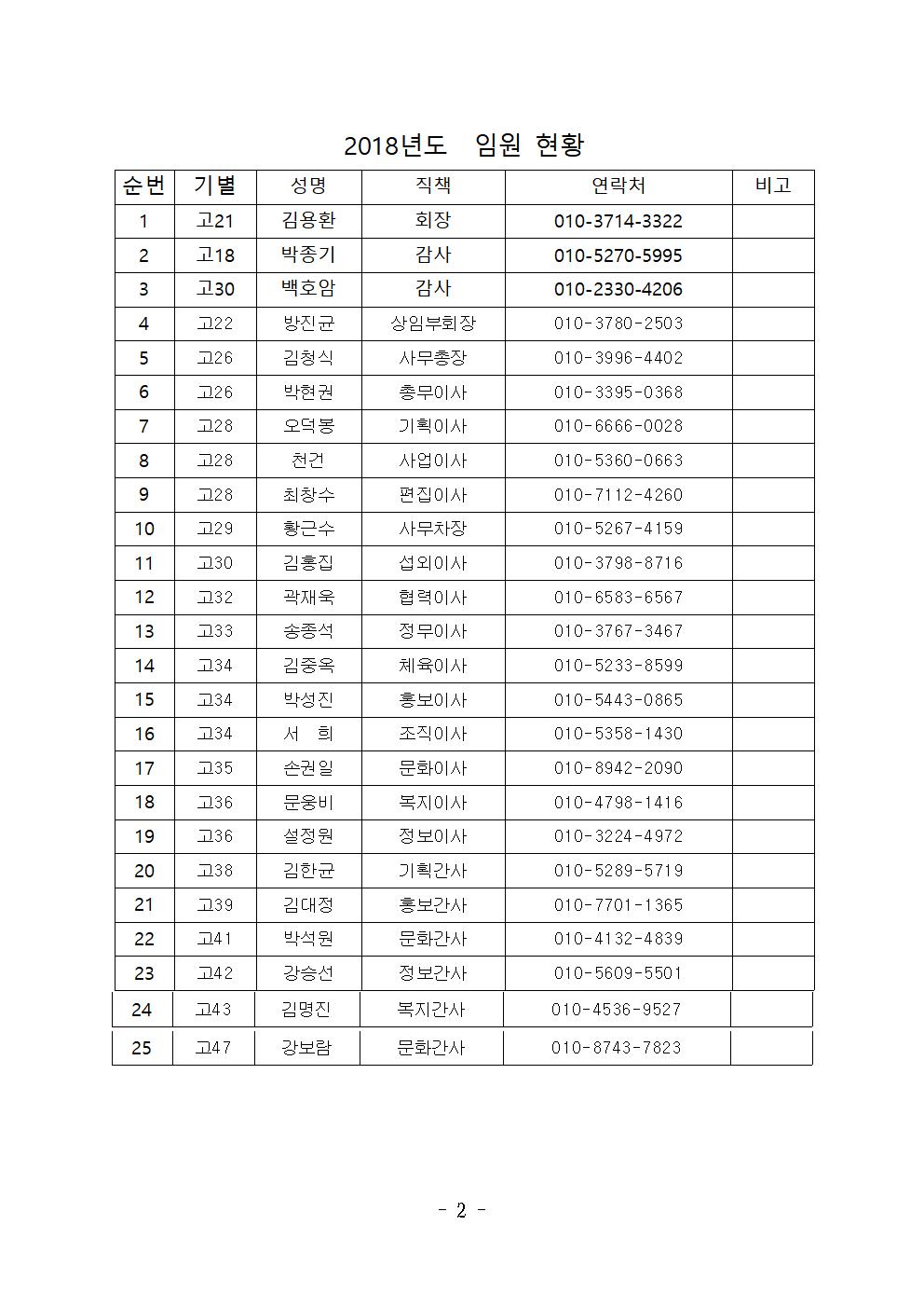 2018년도 제2차 대의원 회의 자료004.png
