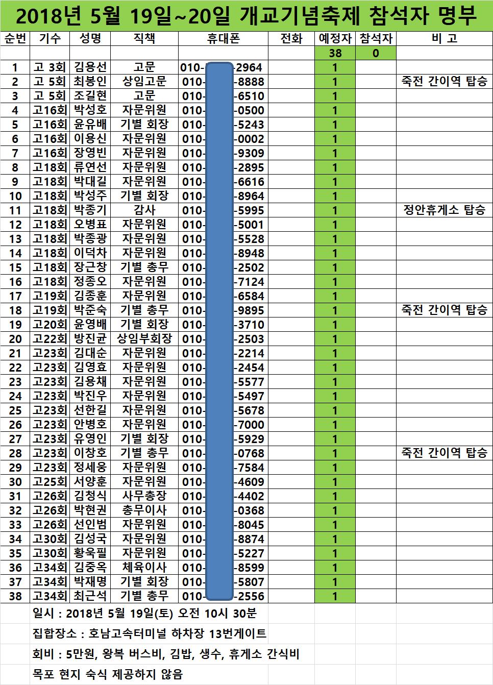 2018 5월 19,20일 개교기념축제 참석 명부.xls.png